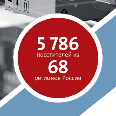 TRANSPACK-RUSSIA 2021